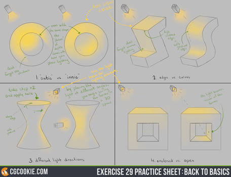 Exercise 29: Practice Sheet