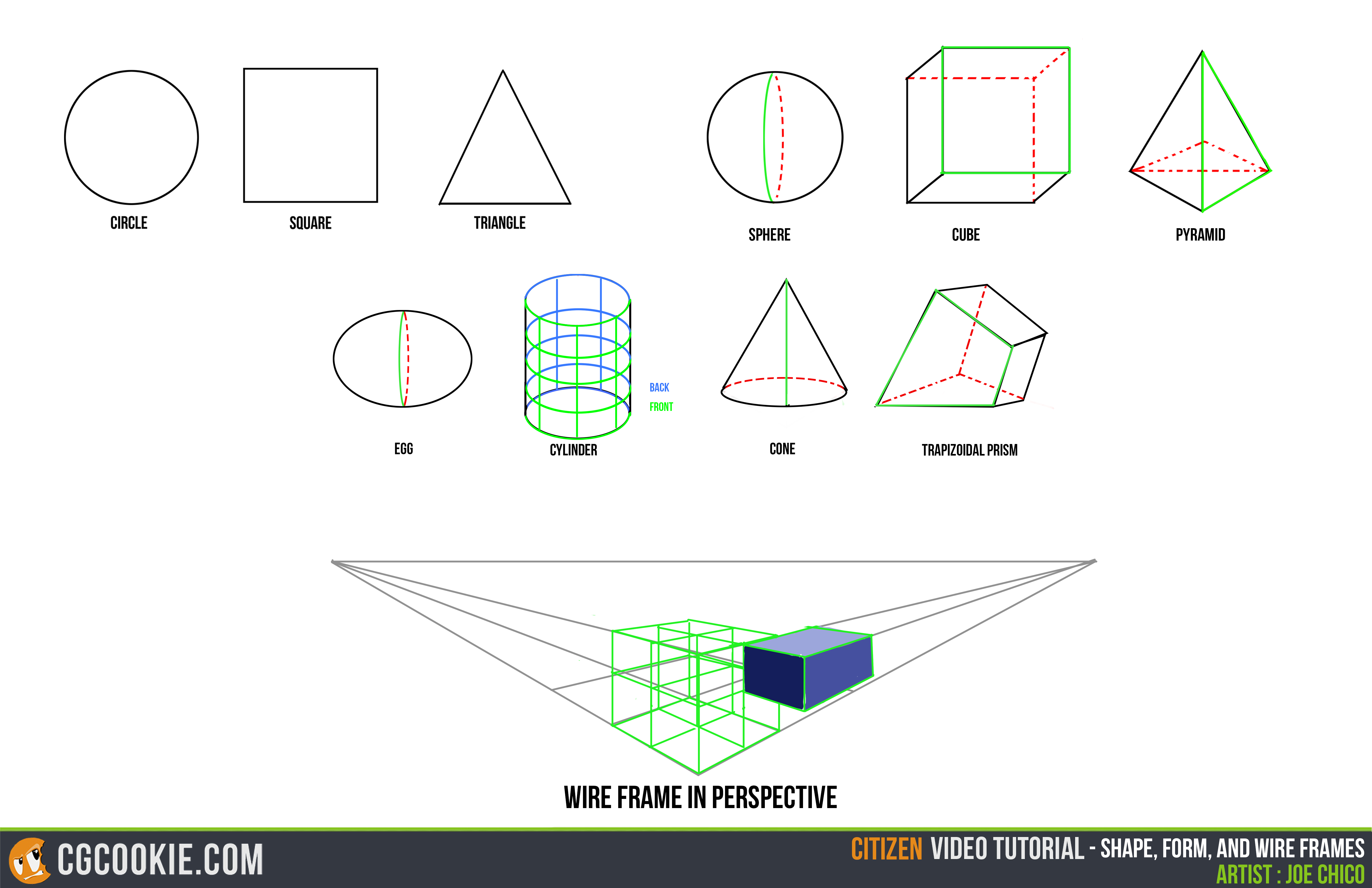 Shape And Form In Art : Tutorial shape form and wireframes by cgcookie on