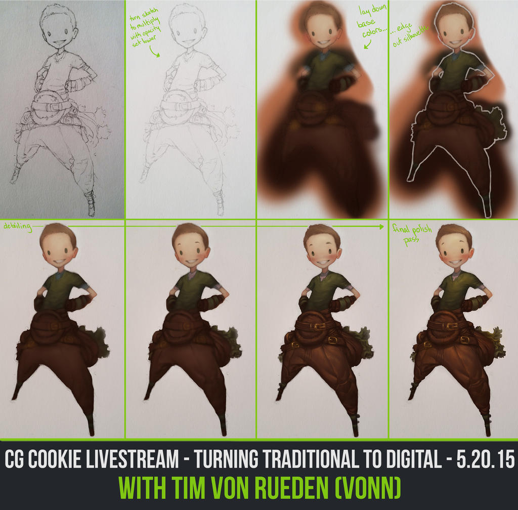 Livestream Marketing by ConceptCookie