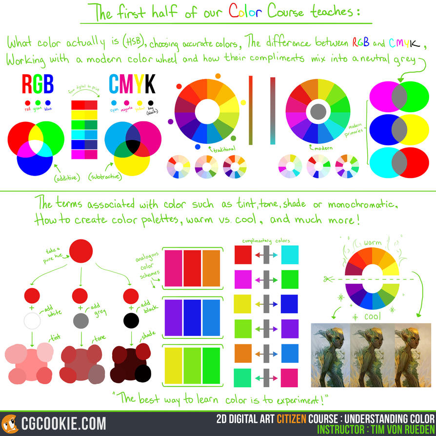 The Color Course Understanding Overview By CGCookie