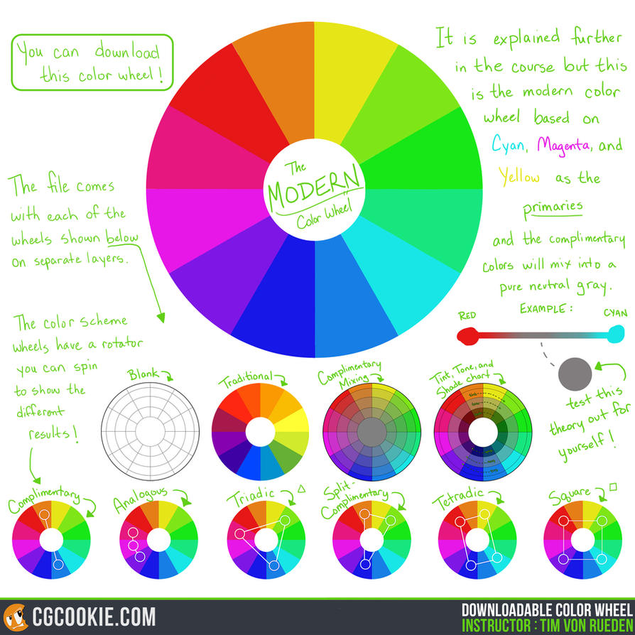 The Color Course Downloadable Color Wheel By Cgcookie On