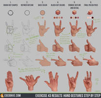 Exercise 43 Results: Hand Gestures Step by Step