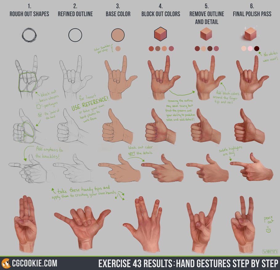 Exercise 43 Results: Hand Gestures Step by Step by CGCookie on ...