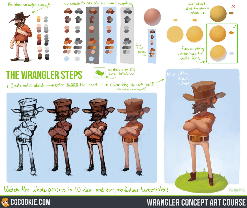 an overview of the concept art Within the art department of a film or television production, a concept artist aids designers in the rendering or drafting necessary to clarify ideas for the construction of props, scenery.
