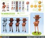 Wrangler Concept Art Course Overview