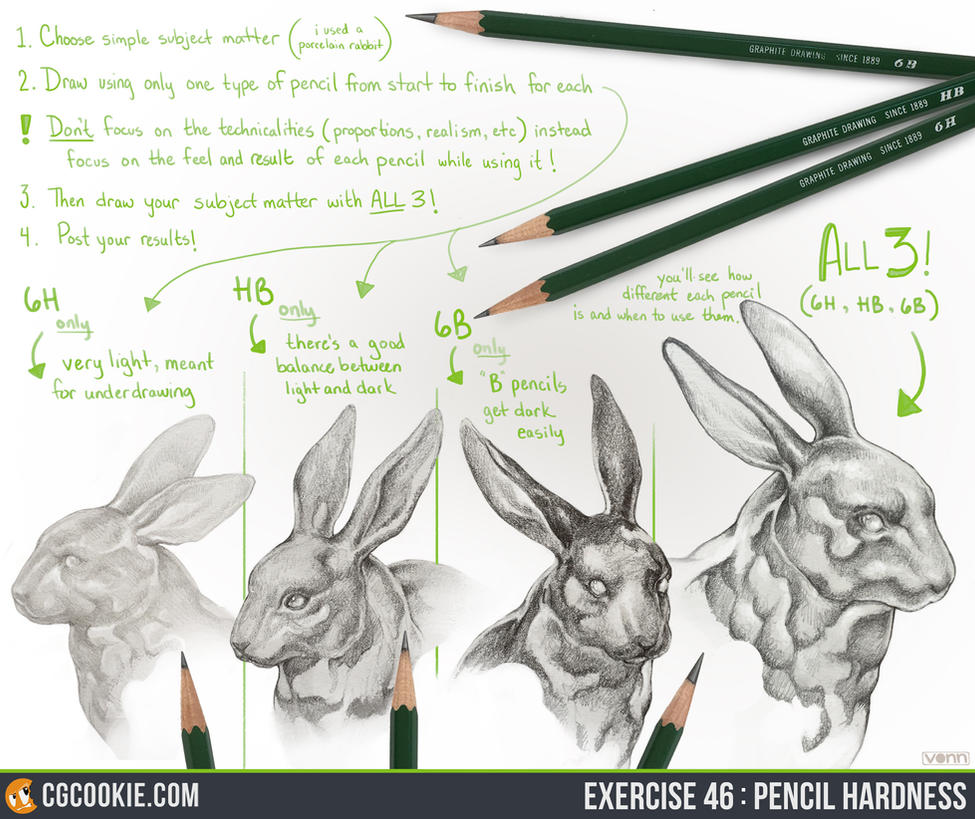 exercise worksheet pencil hardness by cgcookie on deviantart