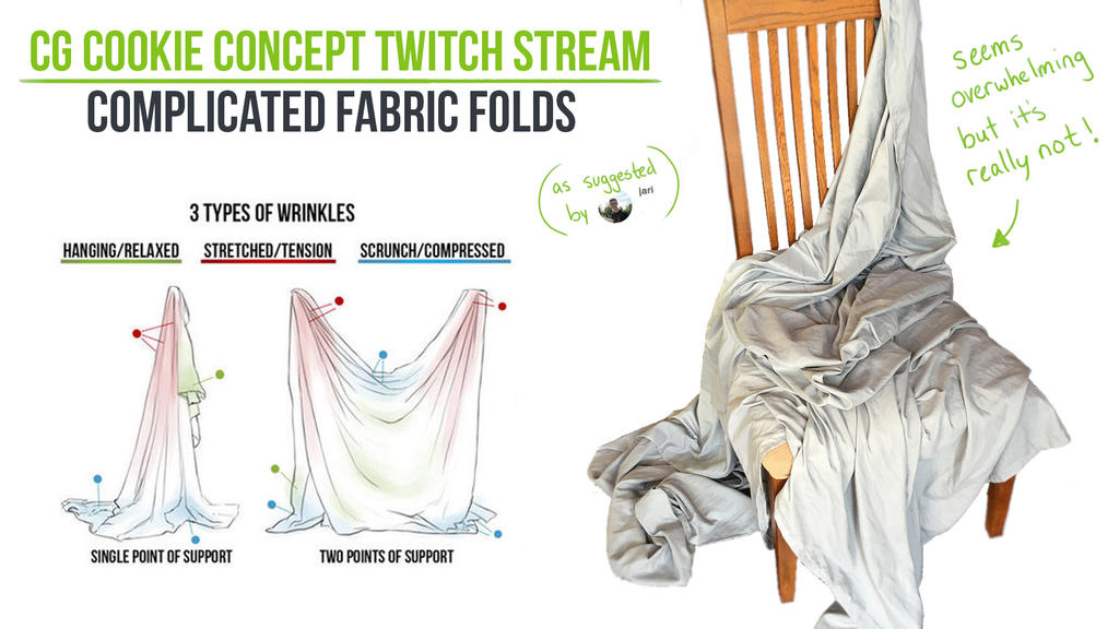 LivestreamImage Fabric by CGCookie