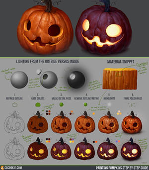 Painting Pumpkins Step by Step Guide