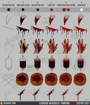 Exercise 48 Results: Painting Blood Step by Step