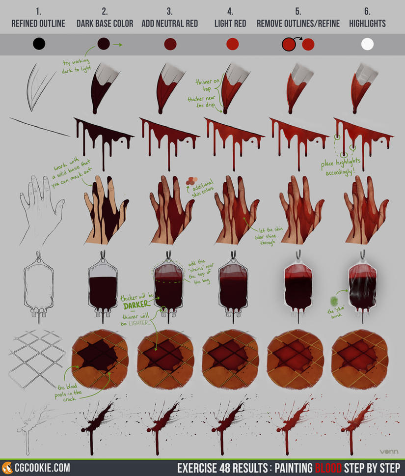 Exercise 48 Results: Painting Blood Step By Step By