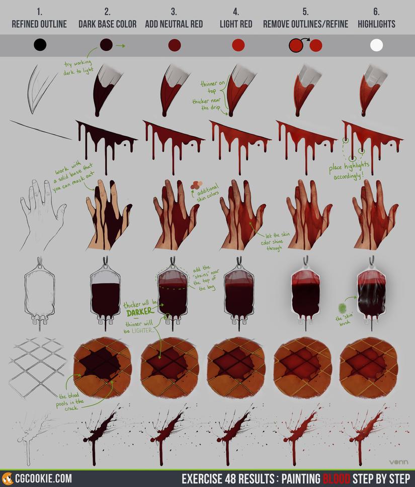 "Phlebotomists ""versus"" nurses – who should draw blood?"