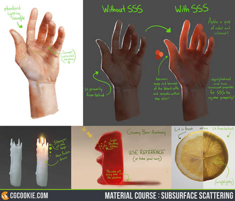 Subsurface Scattering Tutorial