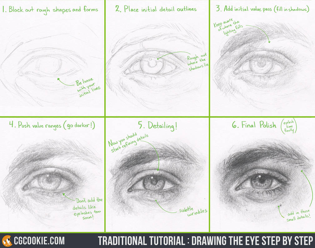 Tutorial Drawing The Eye Step By Step By Cgcookie On Deviantart