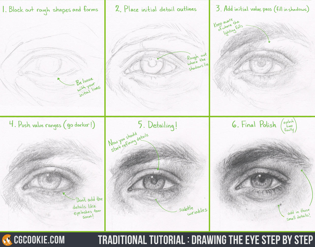 how to draw realistic facial features step by step