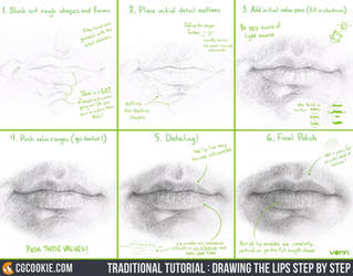 Tutorial: Drawing the Lips Step by Step