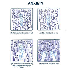 Anxiety (Final Design Test) by myoo89