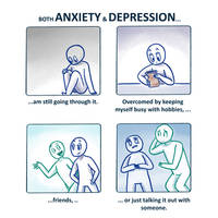 Anxiety and Depression (VIVA)
