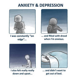 Anxiety and Depression - On Edge (VIVA)