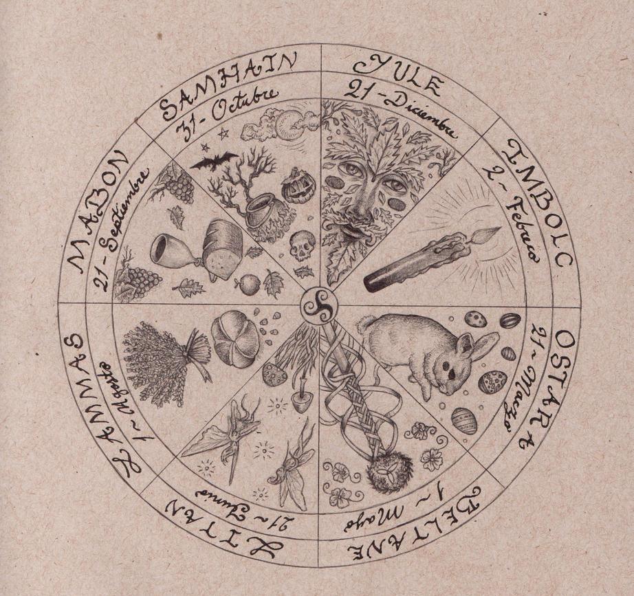 Wheel of the Year by LadyOrlandoArt
