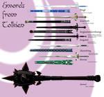 Swords from Tolkien
