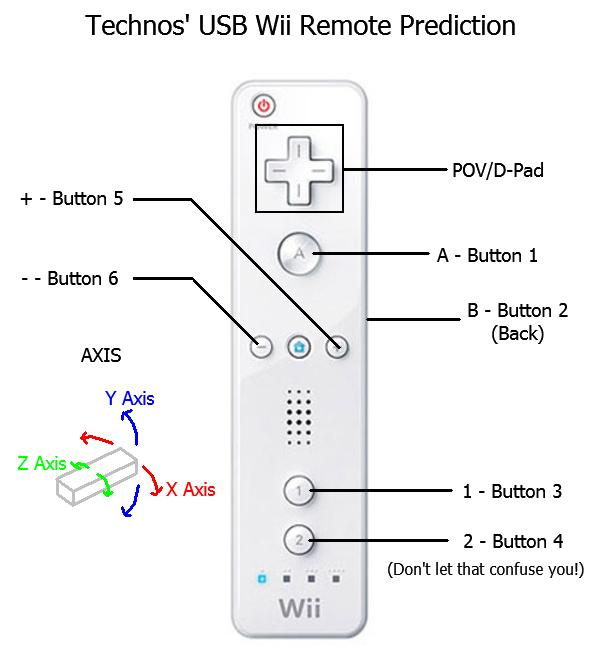 Usb Wii Remote Gamepad Idea By 0 Technos 0 On Deviantart