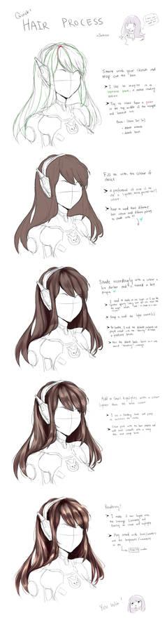 [R] Hair Process