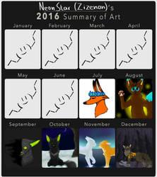 Summary of art 2016