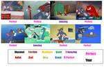 Tom and Jerry 1949 Scorecard
