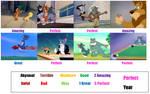 Tom and Jerry 1950 Scorecard