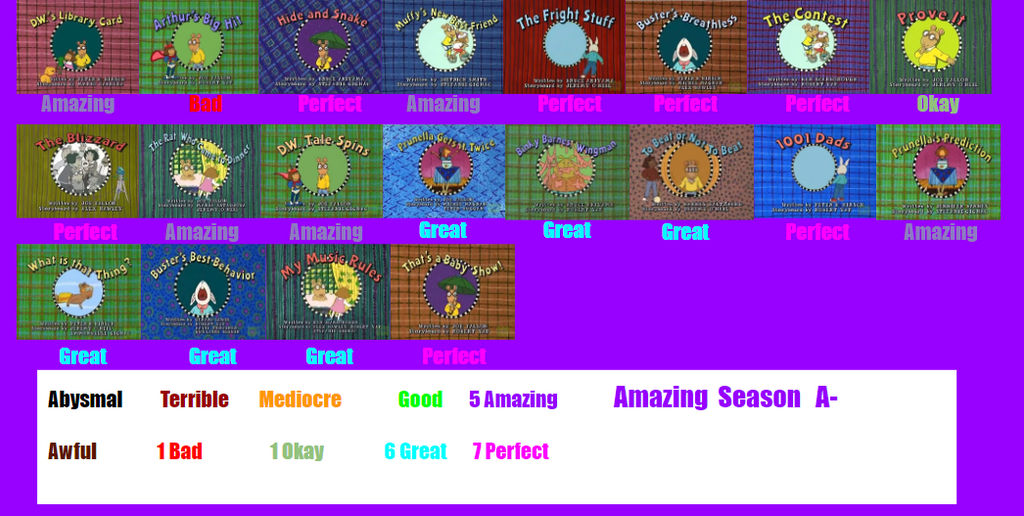 Arthur Season 4 Scorecard by SpongeGuy11 on DeviantArt