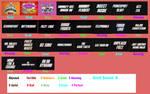 The Powerpuff Girls 1998 Season 1 Scorecard