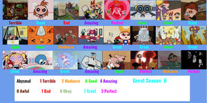The Powerpuff Girls 1998 Season 3 Scorecard