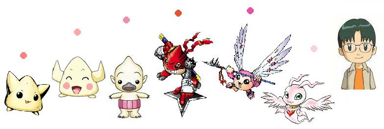 MarineAngemon  DigimonWiki  FANDOM powered by Wikia