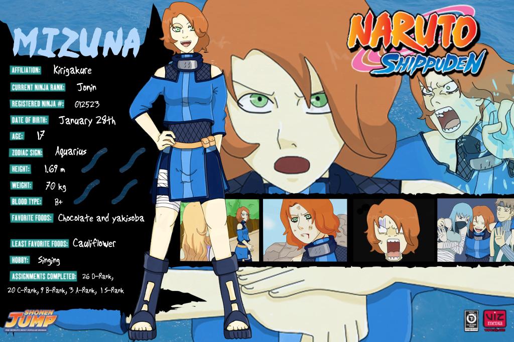 Mizuna Nanami - Profile by mandarain-a