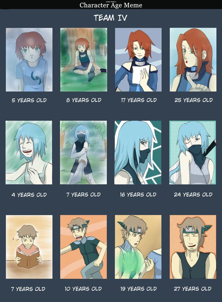 Character Age Meme - Team IV by mandarain-a