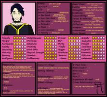 HSV: Kin Personality Profile 2.0 by mandarain-a