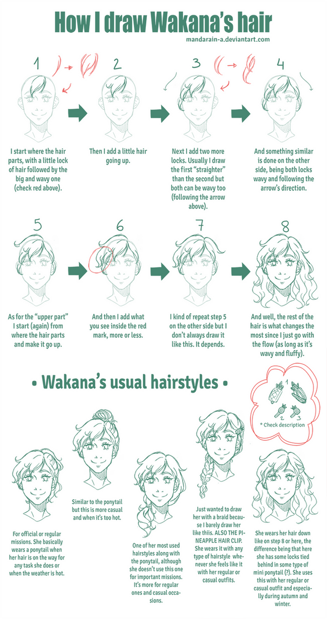 [HSV] Wakana Hair Guide