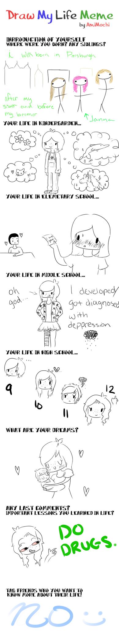 Draw My Life Meme by SlaughterDisturbance
