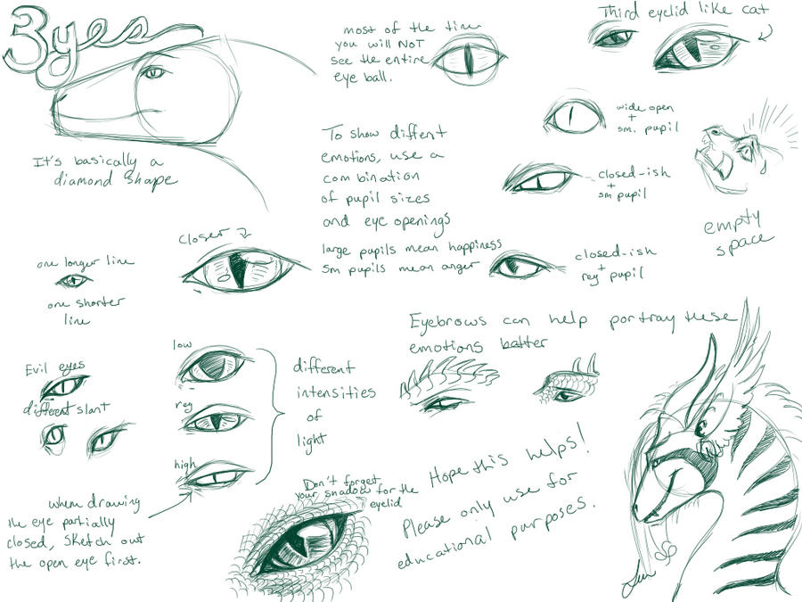 Dragon Eye Tutorial by NakaseArt