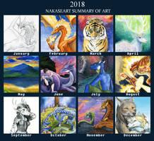2018 Summary of Art for Nakase