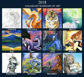 2018 Summary of Art for Nakase by NakaseArt
