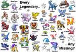 Every Legendary Pokemon