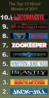 The Top 10 Worst Movies of 2011