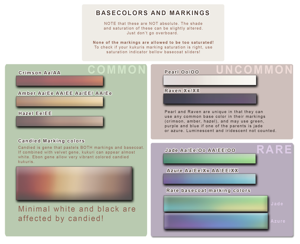 Basecolors and Markings   Candied Iridescent slide by momma-kuku