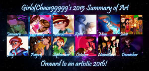 .:2015 Summary of Art:.