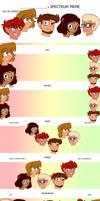 .:Spectrum Meme:.