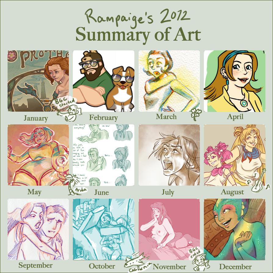 Art Summary 2012 by paigehwarren