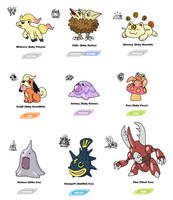 GS Beta mons by JWNutz
