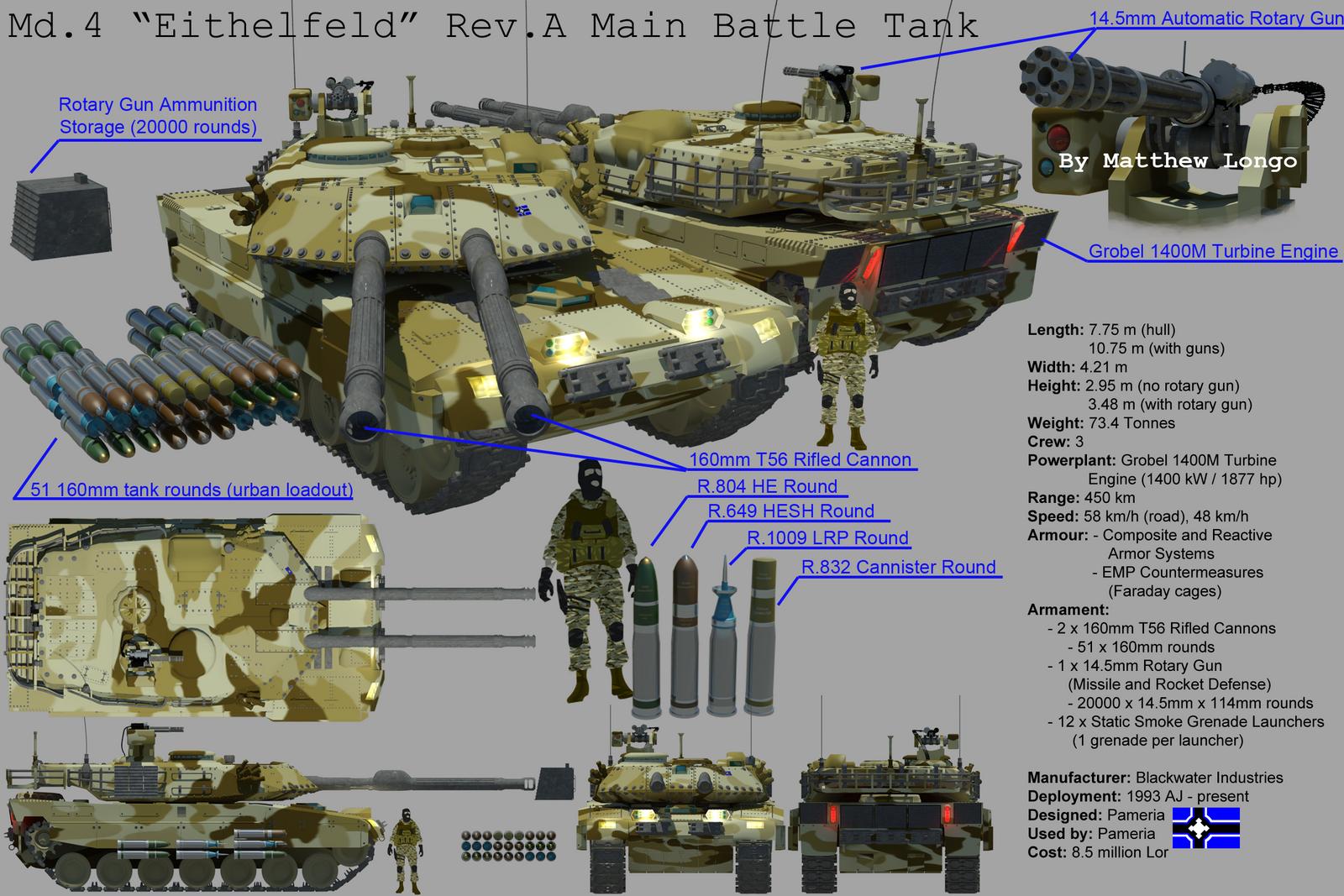 Pamerian Main Battle Tank: 'Eithelfeld' Rev.A by EumenesOfCardia