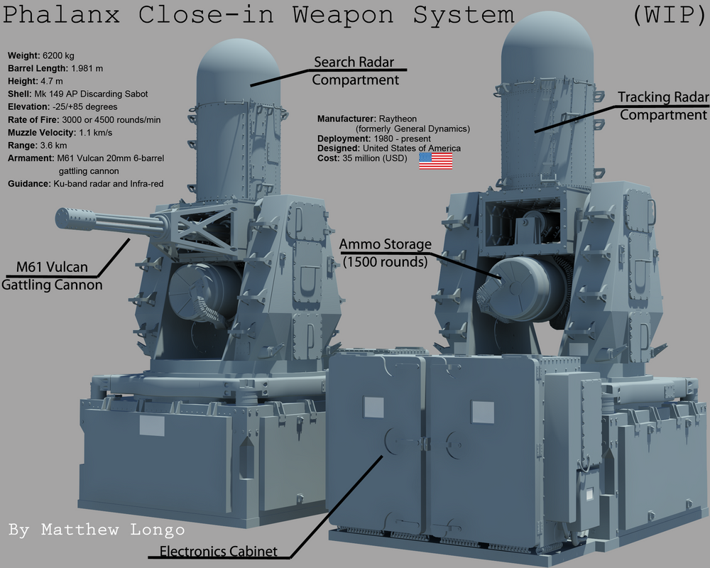 damaged helicopters for sale with Phalanx 20mm Close In Weapon System Ciws 358852482 on British Chinook Helicopter Brought Enemy Afghanistan Election Day in addition 04668 additionally 04602 further Collectionadwn American Planes In World War 2 in addition 232885 Fix The Garbage Damage Models On Bombers Research.